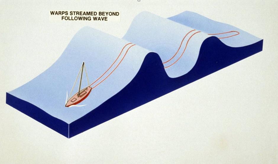Вытравленный трос в виде петли, такой практиковал Нокс-Джонстон во время первой Golden Globe Race